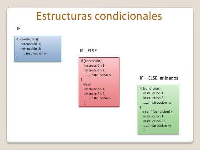 14 Curso De Poo En Java Estructuras Condicionales