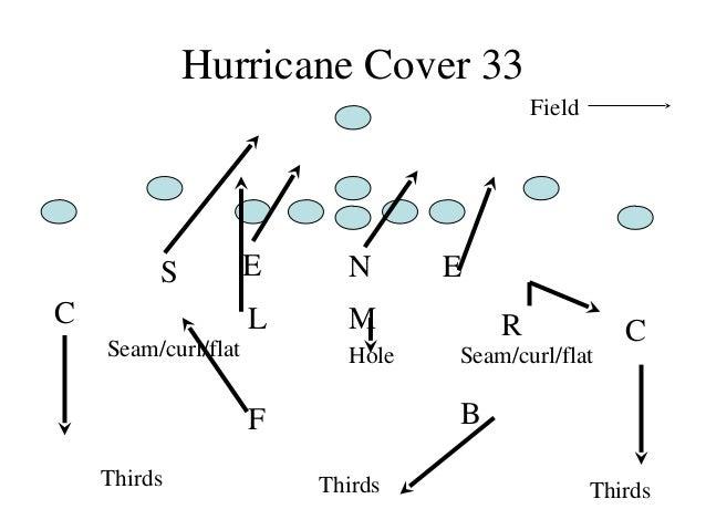 Applying-Pressure-33-Defense-John-Rice (1)