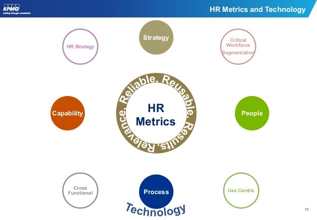 Lyle Cooper- Hr-Metrics Reporting & Technology