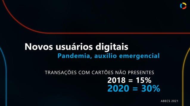 Novos usuários digitais Pandemia, auxílio emergencial 2018 = 15% 2020 = 30% TRANSAÇÕES COM CARTÕES NÃO PRESENTES ABECS 2021