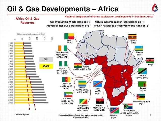 Natural Gas Countries Ranking
