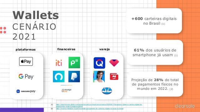 Wallets CENÁRIO 2021 +600 carteiras digitais no Brasil (1) 61% dos usuários de smartphone já usam (1) Projeção de 28% do t...