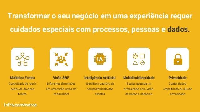 Transformar o seu negócio em uma experiência requer cuidados especiais com processos, pessoas e dados. Inteligência Artifi...