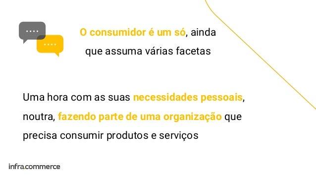 O consumidor é um só, ainda que assuma várias facetas Uma hora com as suas necessidades pessoais, noutra, fazendo parte de...