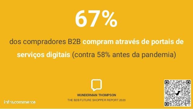 dos compradores B2B compram através de portais de serviços digitais (contra 58% antes da pandemia) 67% WUNDERMAN THOMPSON ...