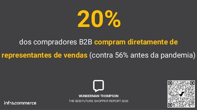 dos compradores B2B compram diretamente de representantes de vendas (contra 56% antes da pandemia) 20% WUNDERMAN THOMPSON ...