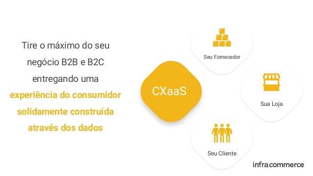 Tire o máximo do seu negócio B2B e B2C entregando uma experiência do consumidor solidamente construída através dos dados C...