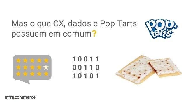 1 0 0 1 1 0 0 1 1 0 1 0 1 0 1 Mas o que CX, dados e Pop Tarts possuem em comum?
