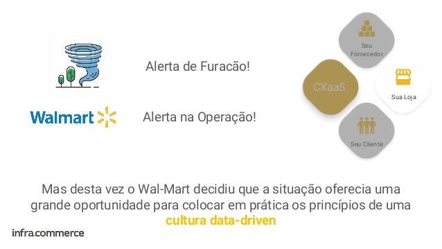 CXaaS Seu Fornecedor Seu Cliente Sua Loja Mas desta vez o Wal-Mart decidiu que a situação oferecia uma grande oportunidade...