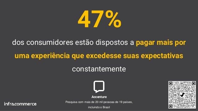 dos consumidores estão dispostos a pagar mais por uma experiência que excedesse suas expectativas constantemente 47% Accen...