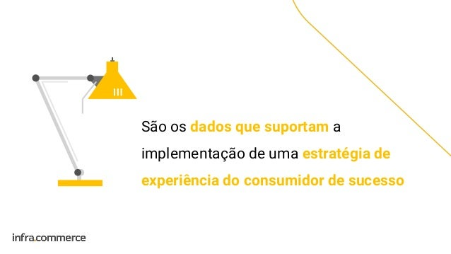 São os dados que suportam a implementação de uma estratégia de experiência do consumidor de sucesso