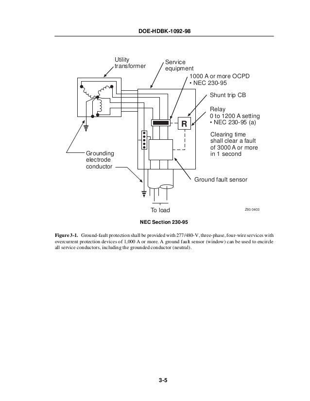 14 Handbook Of Electrical Safety