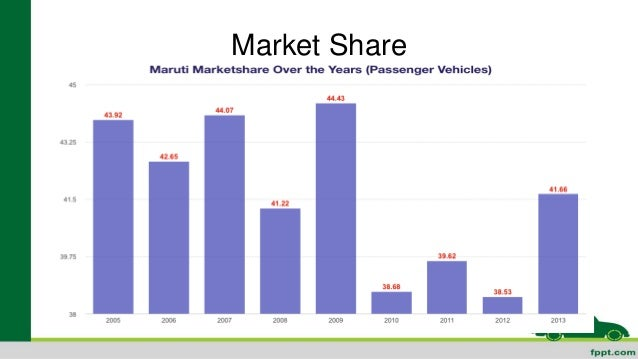 Maruti Swift 2013 Price MARUTI SUZUKI PRODUCT ...