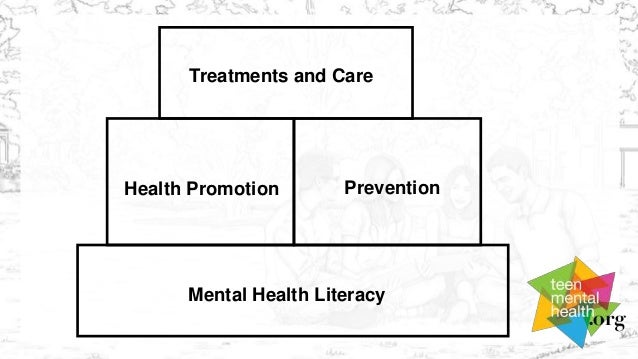 the impact of mental health literacy What is the impact of low health literacy low health literacy can result in: distinguish low literacy skills from cognitive decline, developmental disability, or mental health disorder differentiate english proficiency from literacy individuals who are more.