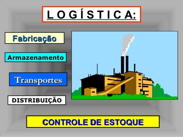 L O G Í S T I C A: FabricaçãoFabricação ArmazenamentoArmazenamento TransportesTransportes DISTRIBUIÇÃODISTRIBUIÇÃO CONTROL...