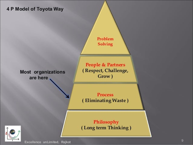 the toyota way 14 management Science and education publishing is an academic publisher of open access journals  jk (2004) the toyota way: 14 management principles from the world's .