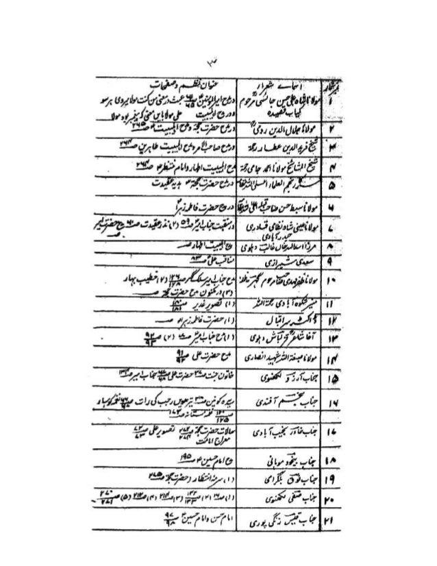Qasaed - Chahardah (14) Masoomeen a s