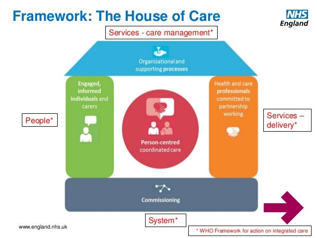 social and economic conditions on nhs funding Identifying options for funding the nhs and social care in the uk international evidence  and are catalysed by changes in economic conditions rather than by rising .