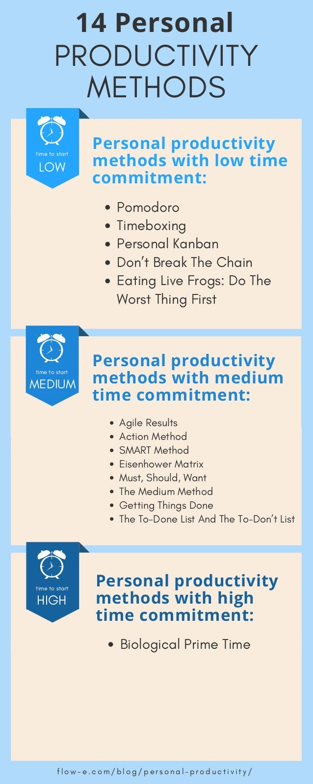100 Photos of Agile Personal Productivity