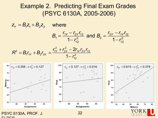 correlation and regression final exam Instructions to use the sharp calculator for regression and correlation  all assignments must be taken one hour prior to the final exam.