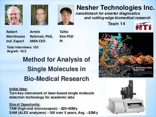 Method for Analysis of  Single Molecules in  Bio-Medical Research  Nesher Technologies Inc.  nanobiotech for smarter diagn...