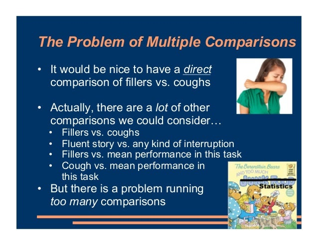 The Problem of Multiple Comparisons • It would be nice to have a direct comparison of fillers vs. coughs • Actually, there...
