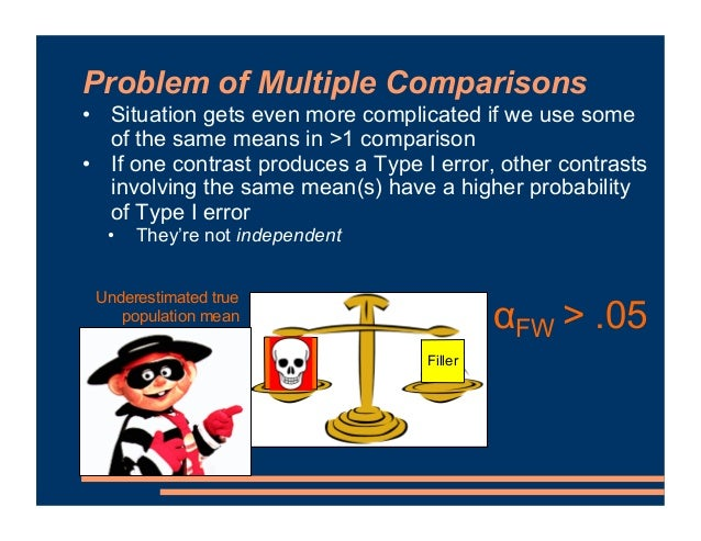 Coughs M score = 6.29 Problem of Multiple Comparisons • These reasons are why R doesn't perform all possible comparisons b...