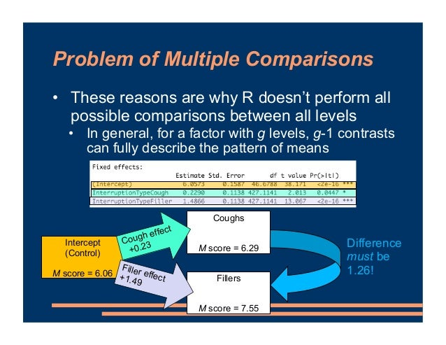 Problem of Multiple Comparisons • These reasons are why R doesn't perform all possible comparisons between all levels • In...
