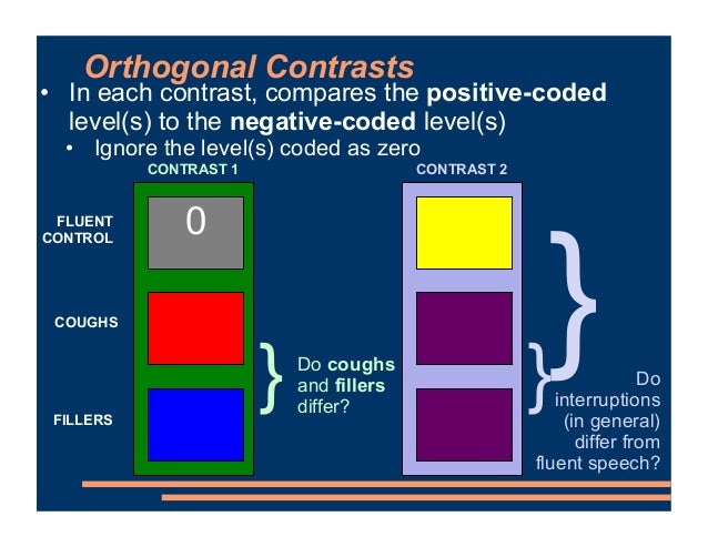 • In each contrast, compares the positive-coded level(s) to the negative-coded level(s) • Ignore the level(s) coded as zer...