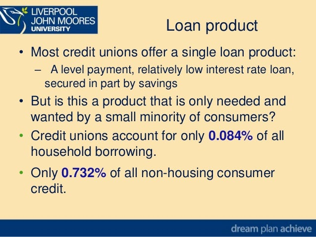 Interest Only Secured Loans