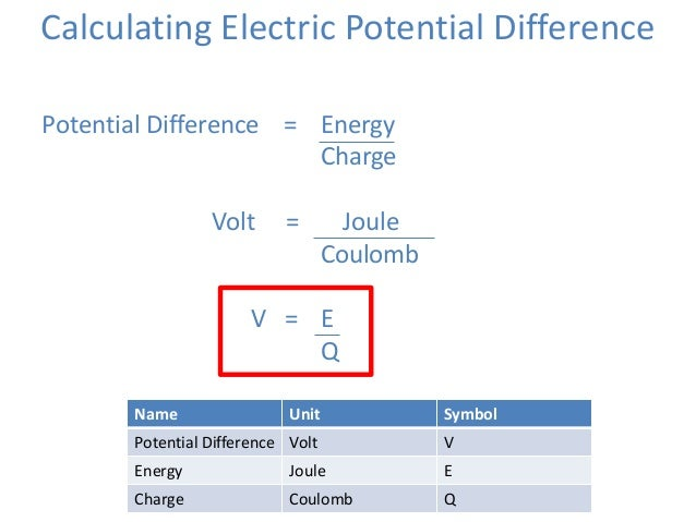 14 Quantifying Electricity 2 Energy