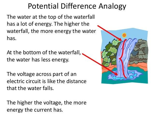 14 Quantifying Electricity 2 Energy