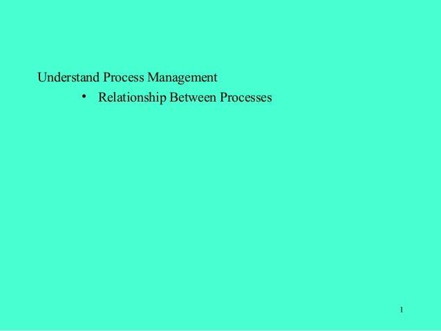 Understand Process Management       • Relationship Between Processes                                          1