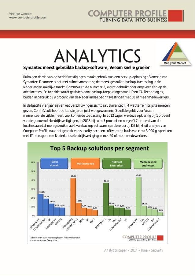 Symantec meest gebruikte backup-software, Veeam snelle groeier