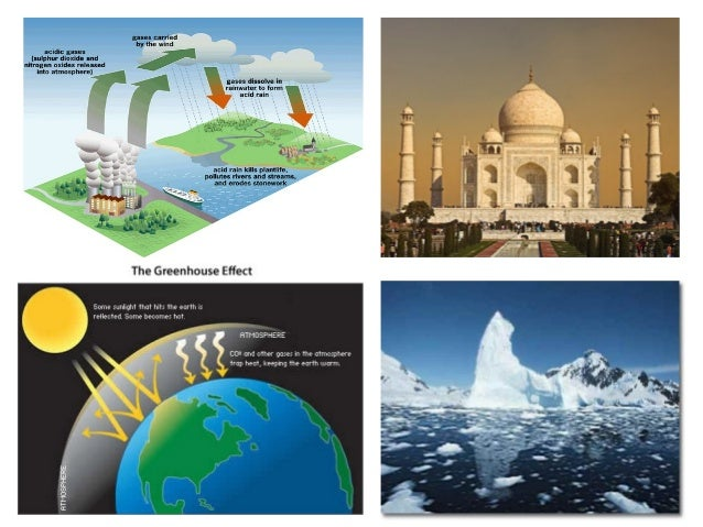 green houseeffect and global warming Greenhouse effect, final project report on greenhouse effect   global warming project report, increased global temperature, green-house effect, heating up earth's atmosphere, carbon dioxide layer atmosphere, heating up environment, visible radiations coming from sun.