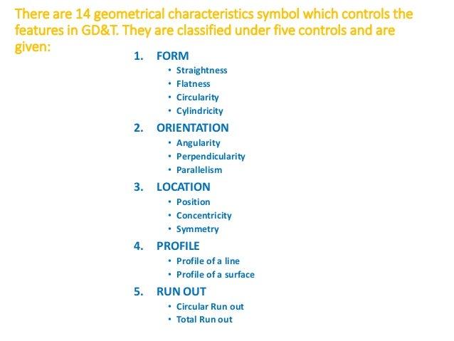 14 Symbols Of Gdt