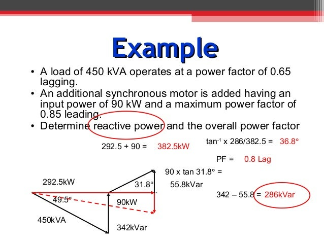 power factor control of synchronous motor