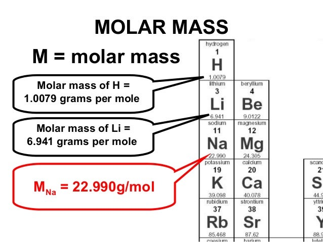 quiz moles mass and molecules Mole calculation worksheet 1) how many moles are in 15 grams of lithium 2) how many grams are in 24 moles of sulfur 3) how many moles are in 22 grams of argon.