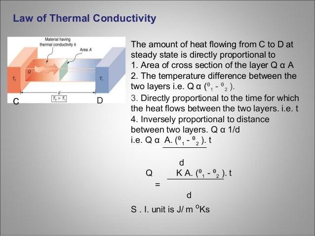 Thermal Conductivity 14