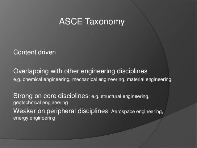 Case Study: Building the ASCE Thesaurus