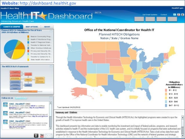 Office of the National Coordinator for Health IT Planned HITECH Obligations Nation / State / Grantee Name *Last Updated: 0...