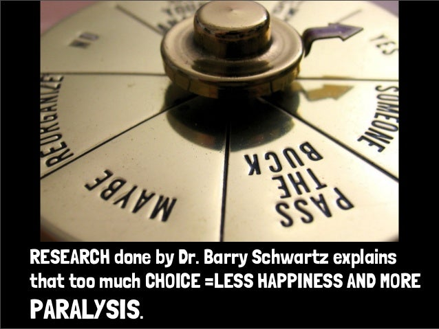 RESEARCH done by Dr. Barry Schwartz explainsthat too much CHOICE =LESS HAPPINESS AND MOREPARALYSIS.