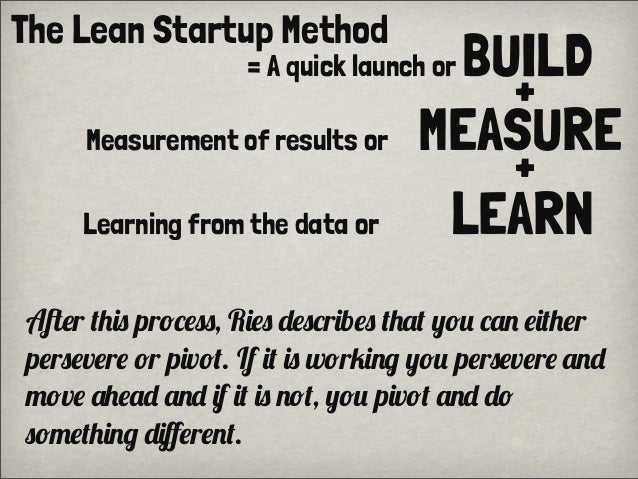 """= A quick launch or BUILD+Measurement of results or MEASURE+Learning from the data or LEARNThe Lean Startup MethodA8!r ."""")..."""