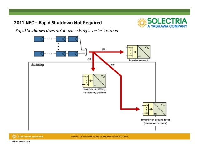 commercial design considerations solectria solutions 82 638?cb=1421333303 commercial design considerations & solectria solutions Typical Solar Panel Wiring Diagram at bakdesigns.co