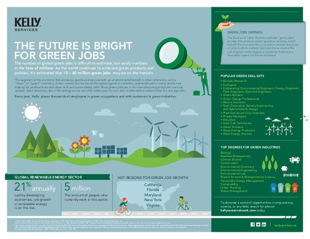 1 Green Jobs 2012: Survey of the Energy Industry by The Association of Energy Engineers (AEE). http://www.aeecenter.org So...