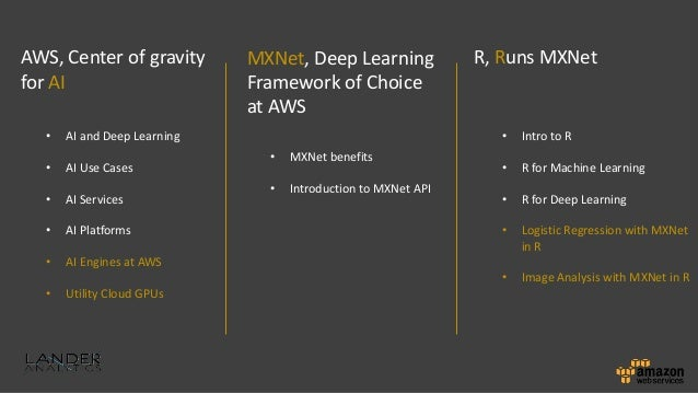deep learning in r pdf
