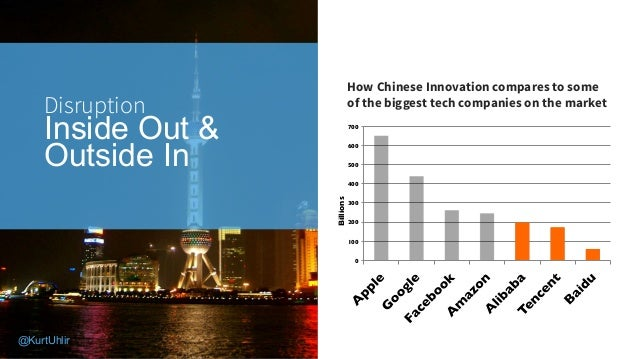 04 Disruption Inside Out & Outside In How Chinese Innovation compares to some of the biggest tech companies on the market ...