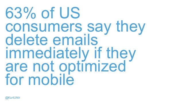 63% of US consumers say they delete emails immediately if they are not optimized for mobile @KurtUhlir