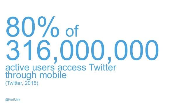 80% of 316,000,000active users access Twitter through mobile (Twitter, 2015) @KurtUhlir