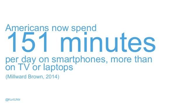 Americans now spend 151 minutesper day on smartphones, more than on TV or laptops (Millward Brown, 2014) @KurtUhlir